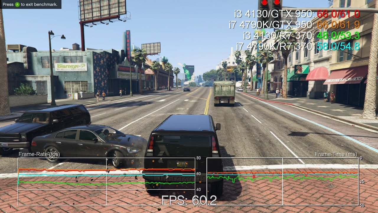 how to get better graphics with intel hd 530