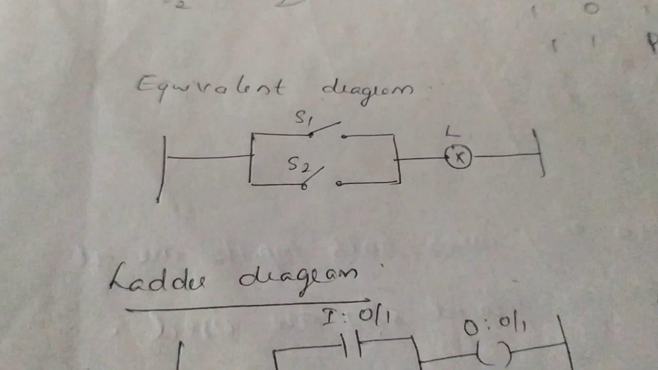 Logic Gates Ladder Diagram