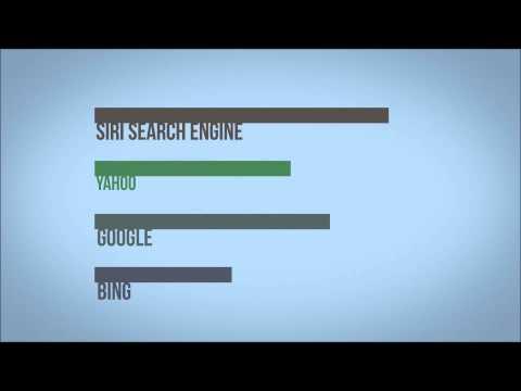 Siri SEO - Introducing Siri Engine Optimization