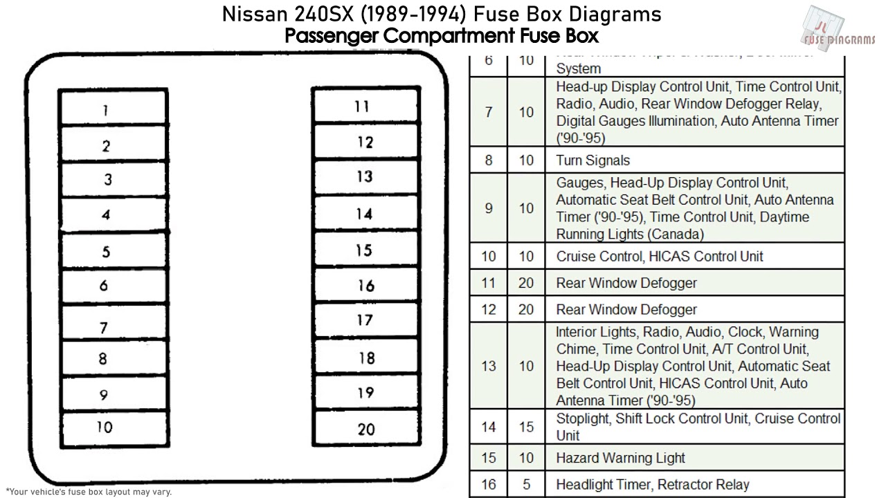 1990 nissan 240sx diagram - fusebox and wiring diagram cable-pitch -  cable-pitch.haskee.it  diagram database - haskee.