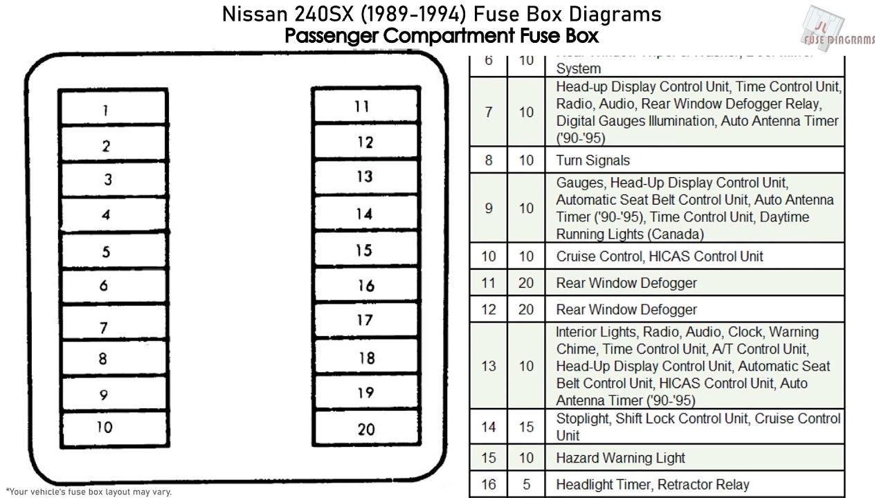 2006 Dodge Durango Fuse Box Diagram Pdf / Fuse Box Diagram