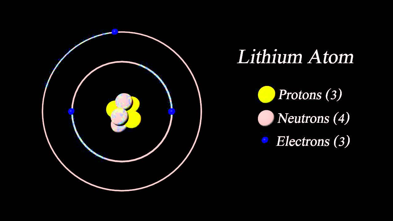 lithiums atomic structure youtube