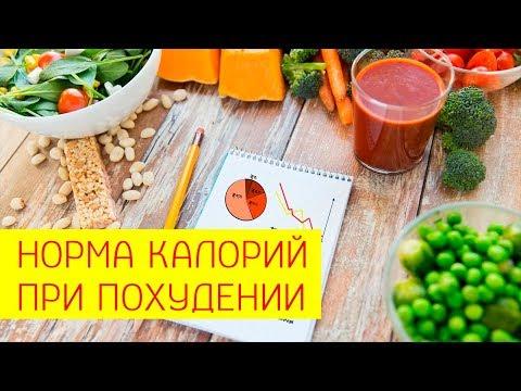 Таблица калорийности продуктов: более 20 000 наименований