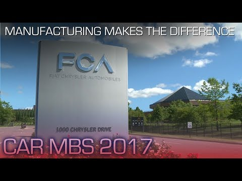 FCA's Master Plan For Better Quality - CAR MBS 2017