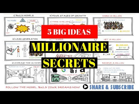 THE MILLIONAIRE REAL ESTATE AGENT By Gary Keller EXPLAINED!