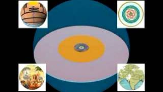 Part 1 - Hindu Cosmology - Bhagavatam - Mysteries of the Sacred Universe
