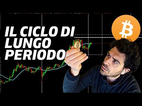 strategia di investimento youtube bitcoin