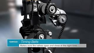 Dayco 85006 Timing Belt Actuator