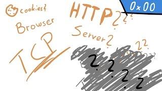 HTML + CSS + JavaScript introduction - web 0x00