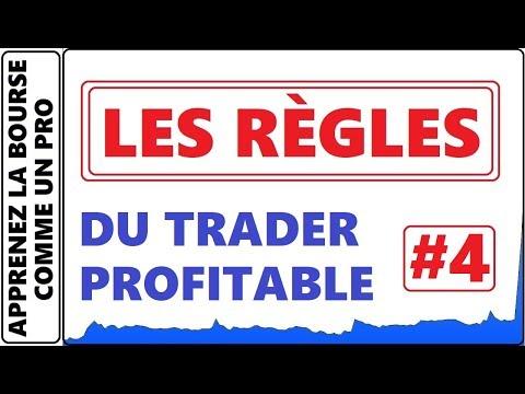 LA RÈGLE A SUIVRE #4 DU TRADER PROFITABLE A LA BOURSE. TRACER LES LIGNES SUPPORT & RÉSISTANCE