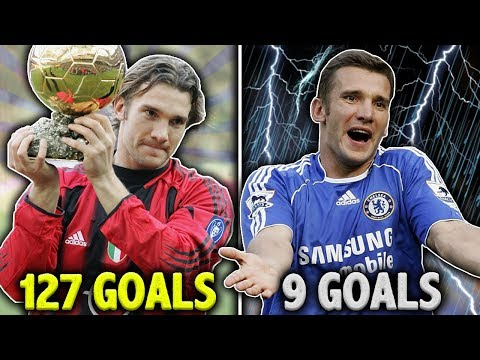 10 Players Who Chelsea RUINED!