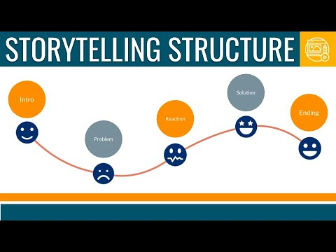 Download Storytelling in Project-Based Learning