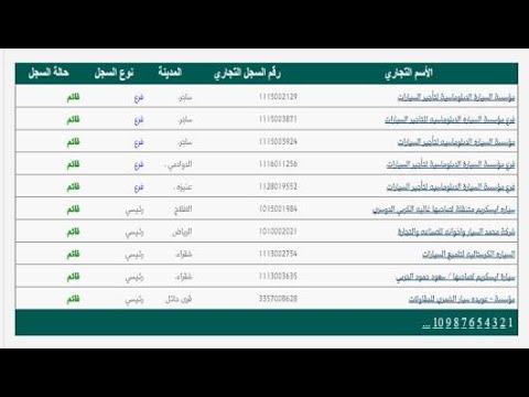 طريقة البحث عن الاسماء التجارية داخل السعودية الكترونيا Youtube
