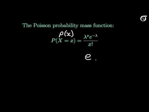 An Introduction to the Poisson Distribution