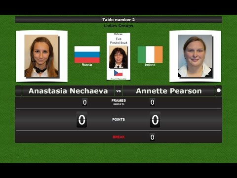 Snooker Ladies Groups : Anastasia Nechaeva vs Annette Pearson