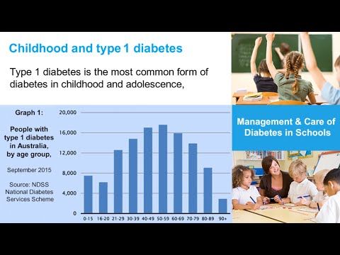 Management & Care of Diabetes in Schools