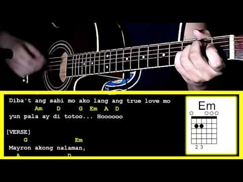 Skin by Grin Department - Guitar Chords & Strumming Pattern