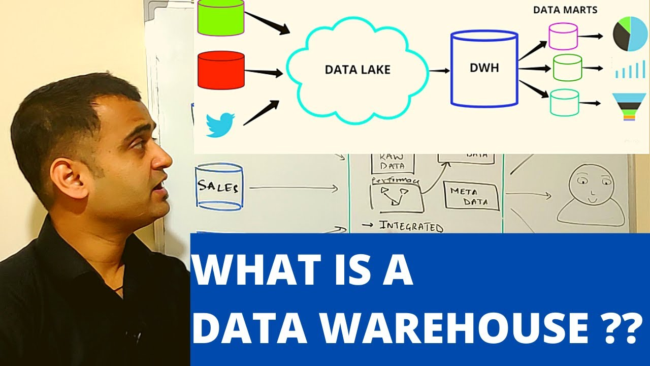 Download What is a Data Warehouse -  Explained with real life example | datawarehouse vs database (2020)