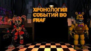 ХРОНОЛОГИЯ СОБЫТИЙ ВО FNAF !!! ВСЕ ГЛАВНЫЕ СОБЫТИЯ !!!!!