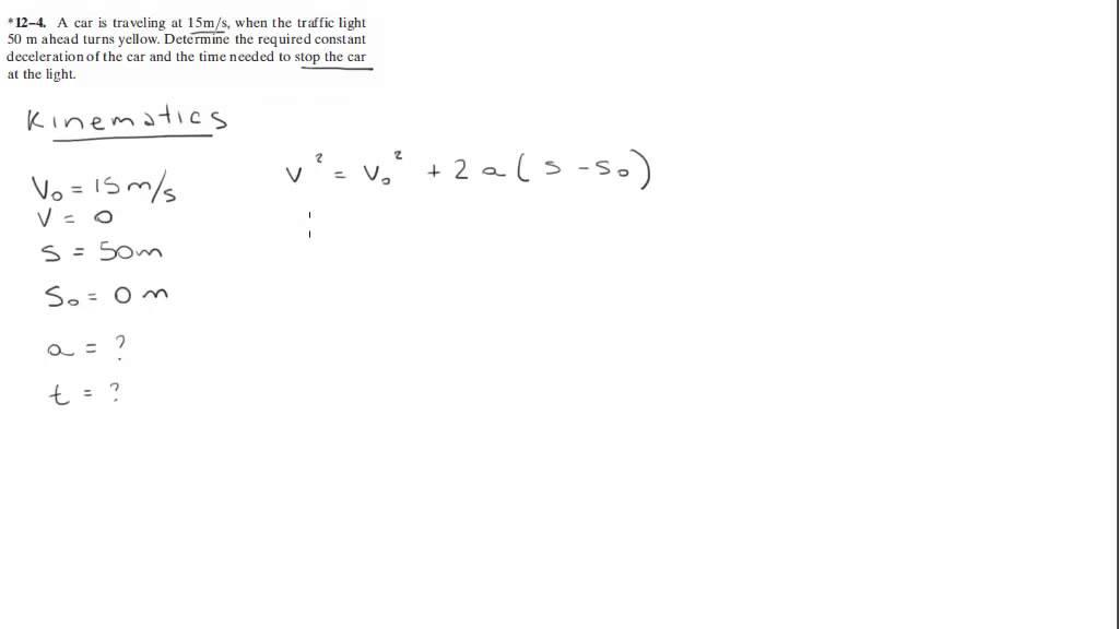 Image Gallery deceleration formula