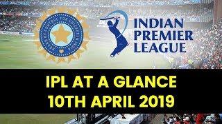 IPL 2019: Orange Cap, Purple Cap Update 10th April