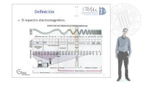 Fundamentos de antenas 1ª parte: Definición de Antena |  | UPV