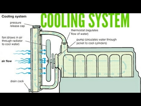 How COOLING SYSTEM of engine works??