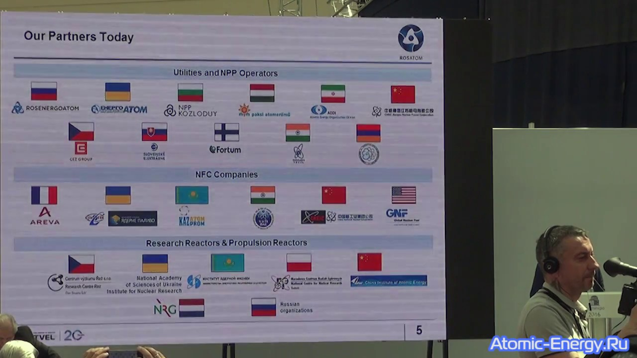Глобализация бизнеса Топливной компании Росатома «ТВЭЛ» | Олег Григорьев