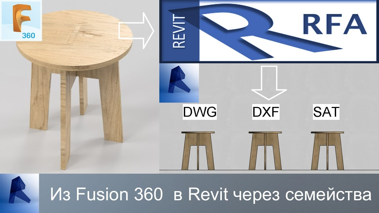 Exports from Fusion 360 in Revit through family formats DWG DXF SAT
