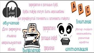 Письменная речь: особенности, виды, средства