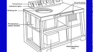 Types of centrifuges and analytical ultracentrifugation method