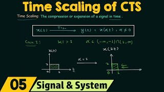 Time Scaling of Continuous Time Signals