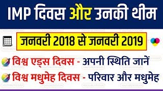 Important days and themes 2018 | महत्वपूर्ण दिवस और थीम | 2019 current affairs Gk | SSC GD ALP