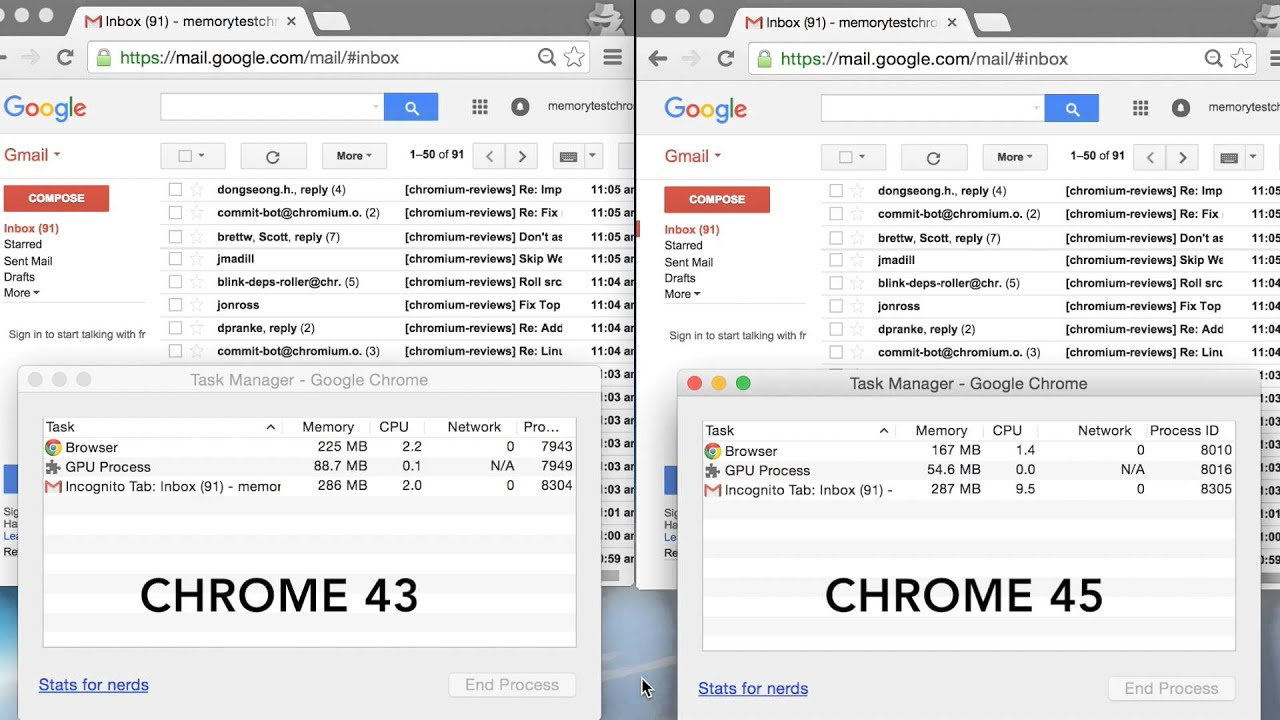 This is How Google is Fixing Chrome's Memory Problems and