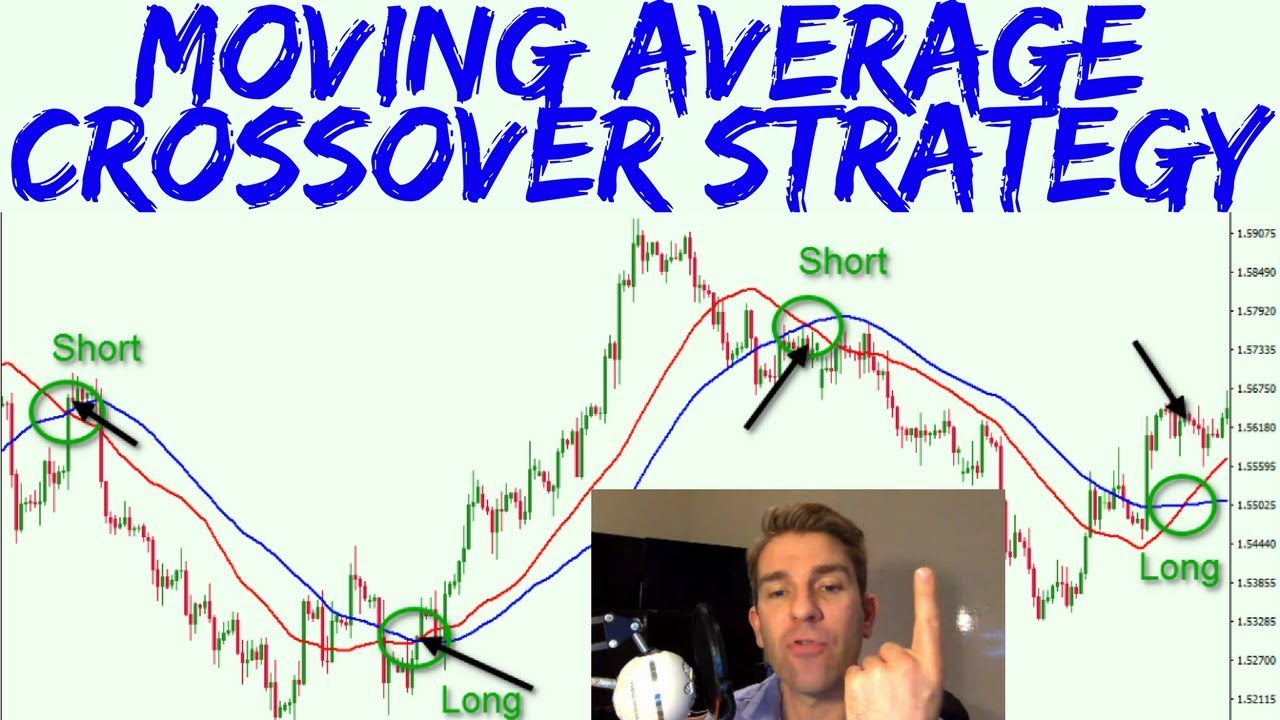 Moving Average Crossover Strategy With A Twist Youtube