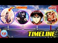 - The Complete Timeline of Attack on Titans AOT | Explained in Hindi