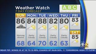 CBS 2 Weather Watch 5 A.M. 8-18-19