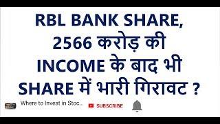 RBL BANK SHARE NEWS, 2566 करोड़ की INCOME के बाद भी SHARE में भारी गिरावट ?