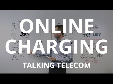 Online Charging | Talking Telecom