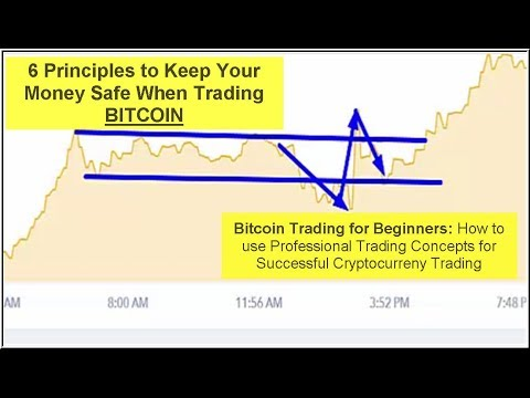 Bitcoin Trading Strategy Tutorial For Beginners