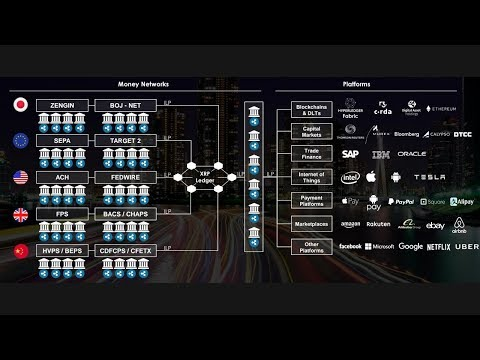 Ripple/XRP - $5000 The Economic Machine (IOV)
