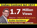Indian Contract Act 1872 Chapter-1 Nature of Contracts (Part-1)
