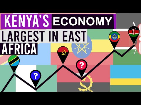 How Kenya's Economy surpassed Ethiopia. Becoming Largest in East & Central Africa