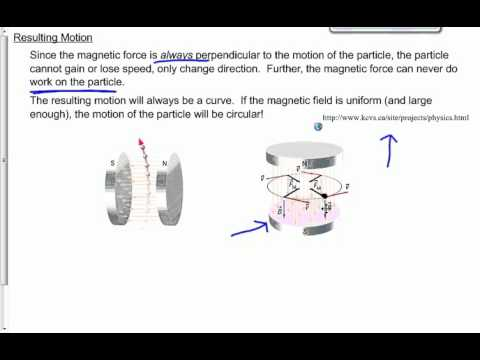 Charged Particles in Magnetic Fields
