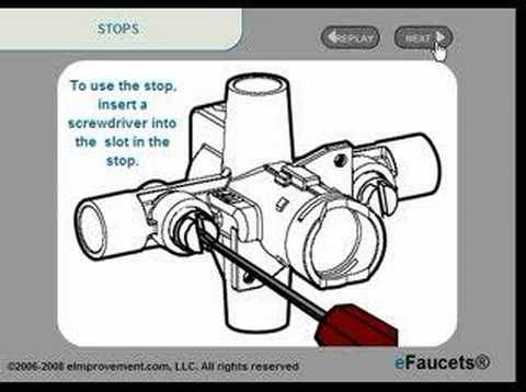 shower valve stops tutorial video by efaucets com