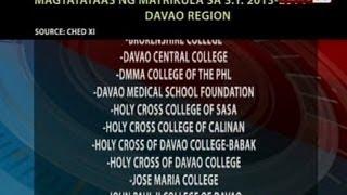 BP: 30 unibersidad at kolehiyo sa Davao Region, magpapatupad ng tuition hike para sa S.Y. 2013-14