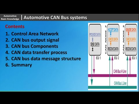 CAN Bus System Explained