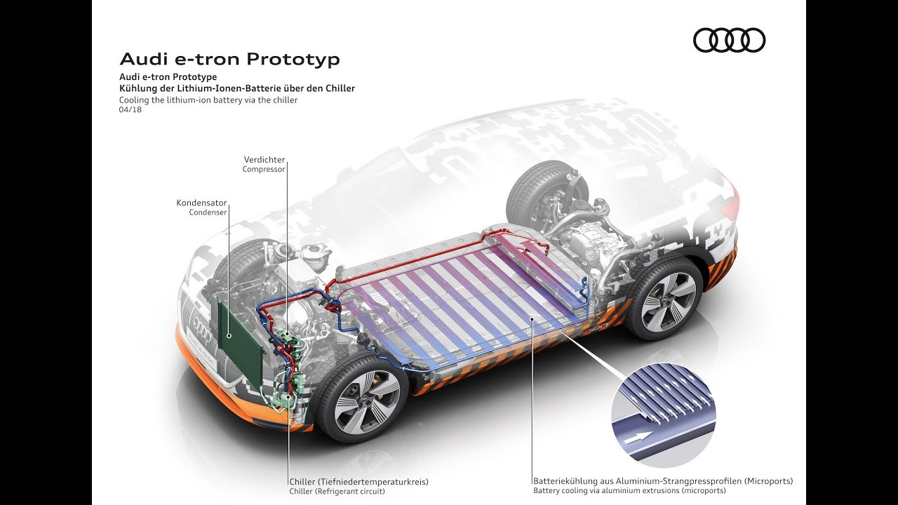 Audi E Tron 95 Kwh Thermal Management System Youtube