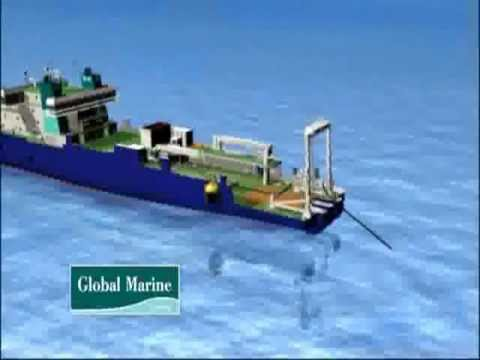 Global Marine Systems - Subsea Cable Installation Animation