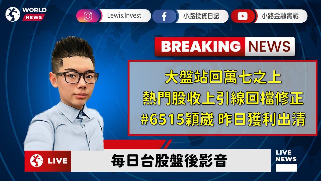 #小路投資日記 熱門股收上引線回檔修正 #6515穎崴昨日獲利出清